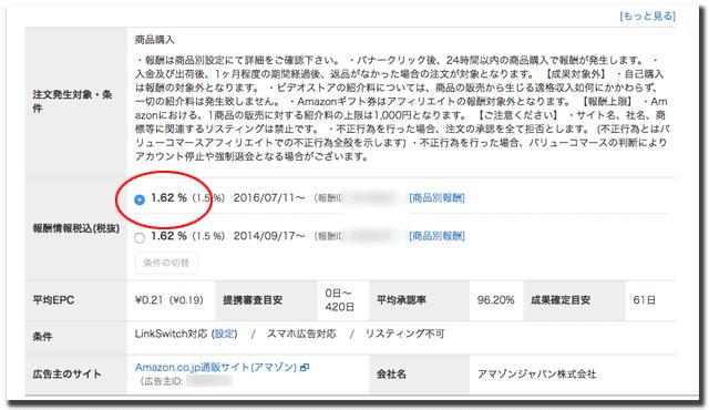 バリューコマースのAmazonの報酬は1.62%